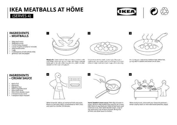 Švédské masové kuličky IKEA